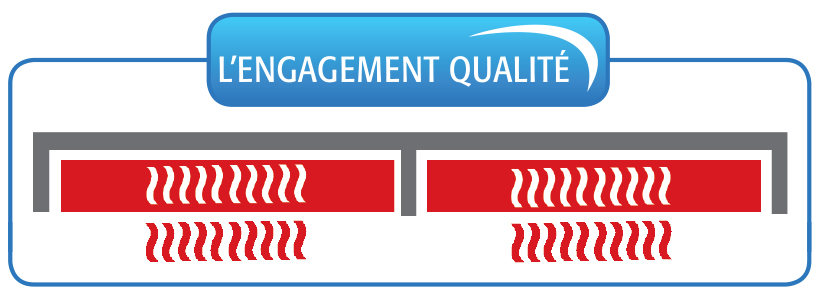 Engagement qualité Sofraca